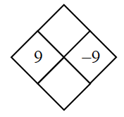 Diamond Problem. Left 9, Right negative 9, Top blank,  Bottom blank