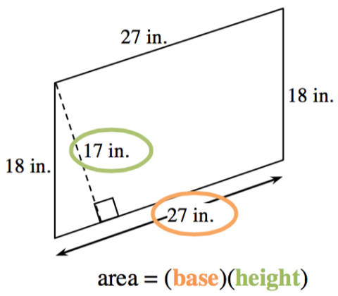 The 17 inch label, is circled in green. The 27 inch label, is circled in orange. Title added: area =, base (in orange), times height (in green).