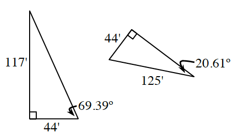 2 right triangles, labeled as follows: left: horizontal leg, 44', vertical leg, 117', angle opposite vertical leg, 69.39 degrees. Right: vertical leg, 44', hypotenuse, 125', angle opposite vertical leg, 20.61 degrees