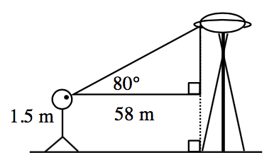 Right triangle, above a horizontal line, with stick figure, labeled 1.5 m, at the vertex opposite the vertical leg, angle labeled 80 degrees. Space Needle, with top at top right vertex.