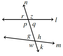 A transversal line, N, cuts two non-parallel lines, L, and, M. About the point of intersection, of N and L, are angles, starting at top left going clockwise, labeled as follows: R, Z, Q, and P. About the point of intersection, of N and M, are angles starting at the top left going clockwise, and labeled as follows: G, H, K, W.