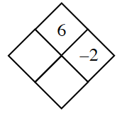 Diamond Problem. Left blank, Right negative 2,  Top 6,  Bottom blank