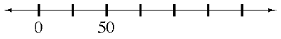 Number line with evenly spaced marks, labeled as follows: first is 0, third is 50.