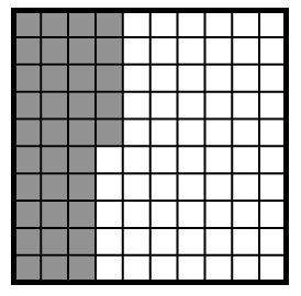 100% block. 3 columns, and 5 squares of the fourth column, are shaded.