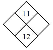 Diamond Problem. Left blank, Right: blank, Top 11,  Bottom 12