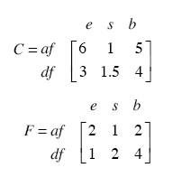 Matrix C and Matrix F