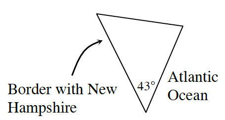 A triangle with a 43 degree angle between the left side, Border with New Hampshire, and the right side, the Atlantic Ocean.