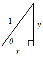 Right triangle, sides labeled as follows: hypotenuse, 1, horizontal leg, X, vertical leg, Y.  Angle opposite side labeled y, labeled, theta.