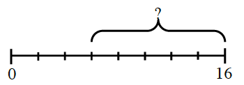 A line segment, from 0 to 16, divided into 8 sections, with a bracket including the last 5 sections, labeled with a question mark.