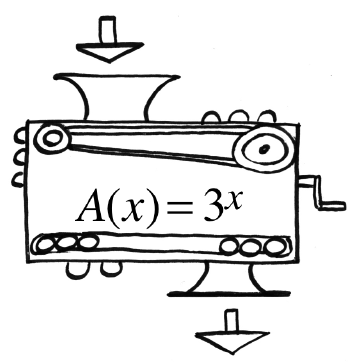 Function Machine: Input, unknown, rule, A, of, x, = 3 raised to the, x, power, output, unknown.