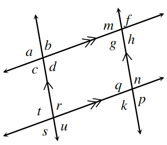 Two parallel transversal lines cross two parallel lines. The top left intersection are angles starting at top left going clockwise: a, b, d, and c. The top right intersection are angles starting at top left going clockwise: m, f, h, and g. The bottom left intersection are angles starting at the top left going clockwise: t, r, u, and s. The bottom right intersection are angles starting at the top left going clockwise, and labeled as follows: q, n, p, and k.