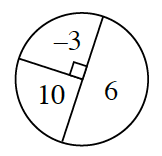 A spinner, is divided in half, vertically. The right side, is labeled 6. The left side, is divided, into two equal sections. Top, is labeled negative 3, and bottom, is labeled 10.