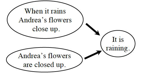 3-68 diagram