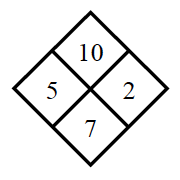Diamond Problem. Left 5, Right 2, Top 10,  Bottom 7