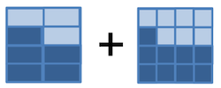 Diagram expression with 2 equal sized rectangles: Left Rectangle + Right Rectangle. Left rectangle, 4 rows of 2 columns, with 5 shaded. Right Rectangle, 4 rows of 4 columns, with 9 shaded.