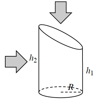 Cylinder, top has been sliced, so it is an oval, as opposed to a circle, such that the left side is higher than the right side. The radius of the bottom circle is labeled, R, the left side labeled, h2, right side labeled, h1. An arrow points vertically down, & another arrow points horizontally to the right.