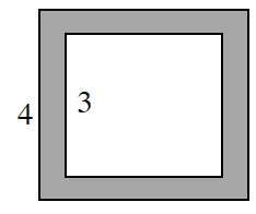 A square within a square, with the space between the squares shaded.  The inner square side is labeled '3' and the outer square side is labeled '4'.