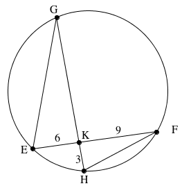 Circle with points, in order, g, F, H, E, line segments from, e, to, g, from, e, to, f, from, h, to, g, from, h, to, f. Intersection of segments, g, h, and, e, f, labeled, k. Segment, e, k, labeled 6, segment, k, f, labeled 9.