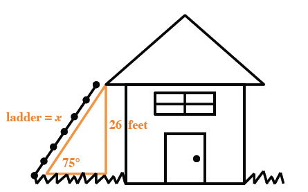 The diagram is a ladder propped up against a house. The ladder is x feet. The distance from the ground to the top of the house is 26 feet. The slope angle the ladder creates against the house is 75 degrees.