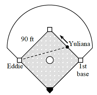 Tilted Square, vertex on bottom, right vertex labeled first base, point on top right side labeled Yuliana, with arrow pointing towards top vertex, left vertex labeled Eddie, top left side labeled 90 feet, dashed segment between left vertex and right side midpoint