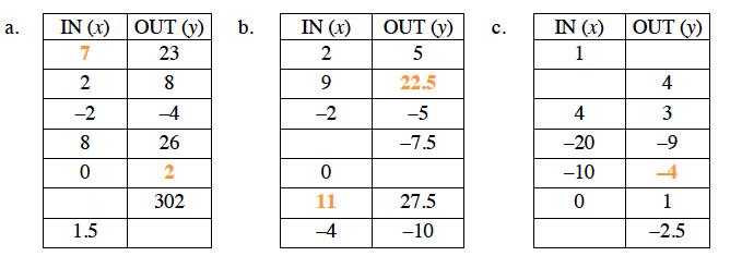 CPM Homework Help : CC3 Problem 3-4