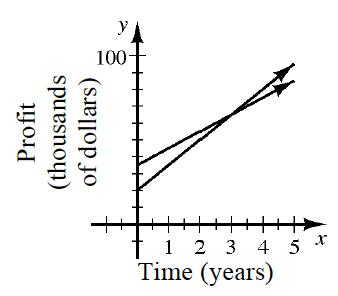 2.1.5-54-graph
