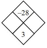 Diamond Problem. Left blank,  Right blank, Top negative 28,  Bottom 3
