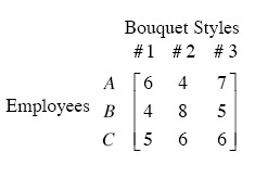 employees-by-bouqets matrix