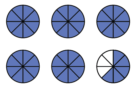 This diagram is 6 circles all divided into eighth equal pie sections. The first 5 circles have all 8 sections shaded. The sixth circle has 5 out of the 8 sections shaded.