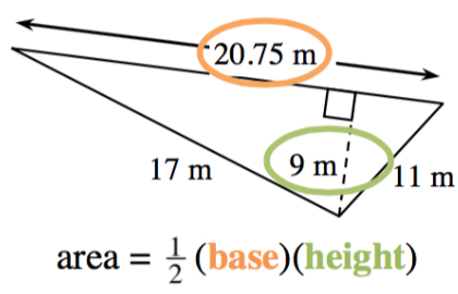 The 20.75 m label, circled in orange. The 9 m label, circled in green. Title added: area =, 1 half, times base (in orange), times height (in green).