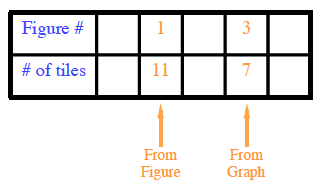 figure table