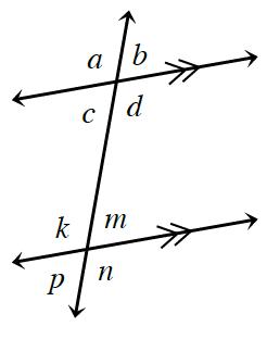 Transversal between two parallel lines