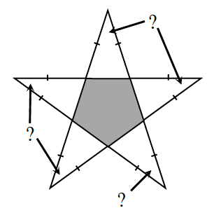 A shaded regular pentagon. An isosceles triangle is attached on each side of the pentagon to create a star. The sides of the triangle that are not attached to the pentagon each have one tick mark. Each angle, opposite the side of the pentagon, labeled question mark.