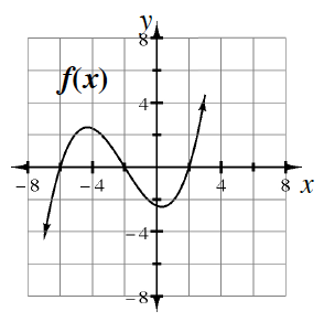 A curved continuous graph, with arrows at both ends, that rises from the bottom left, to the approximate point, (negative 4.5, comma 2), then falls to the approximate point, (1 half, comma negative 2), then rises again.