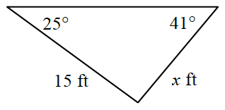 Triangle labeled as follows: left side, x, feet, right side, 15 feet, left base angle, 41 degrees, right base angle, 25 degrees.