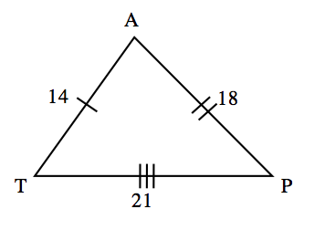 Triangle T, A, P with side lengths 14 on side T, A, with 1 tick mark, 21 on side T, P, with 3 tick marks, and 18 on side A, P with 2 tick marks.