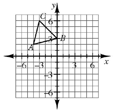 Está graficado el triángulo A B C. Punto A en (menos 4 coma 2). Punto B en (0 coma 3). Punto C en (menos 3 coma 6). Conecta los puntos con líneas para formar un triángulo.
