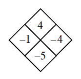 Diamond Problem. Left negative 1, Right negative 4, Top 4,  Bottom negative 5