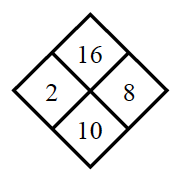 Diamond Problem. Left 2, Right 8, Top 16,  Bottom 10