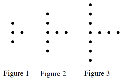 1-19a Figure 1: 3 vertical dots with a 4th dot at the right of the middle dot. Figure 2: 5 vertical dots with an additional 2 more dots to the right of the middle dot. Figure 3: 7 vertical dots with 3 more dots to the right of the middle dot.