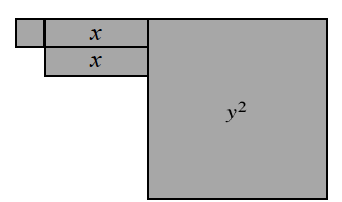1 unit tile connected, on the right, to a column of 2 horizontal, x tiles, aligned on the top,  which is connected, on the right, to a, y squared tile, aligned on the top.
