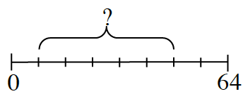 Line segment divided into 8 equal sections, first mark labeled 0, and last mark labeled 64. A bracket includes the second through sixth sections, and is labeled with a question mark.
