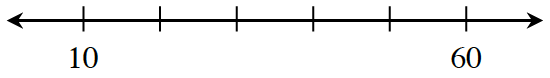 Number line with evenly spaced marks, labeled as follows: first is 10, sixth is 60.