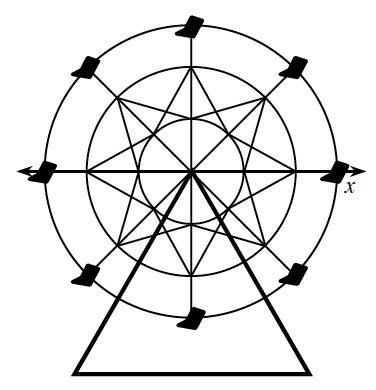 Circle, whose center is the top vertex, of an equilateral triangle, whose height is greater than the radius of the circle. The circle has 8 line segments, from the center, to 8 equally place points on the circle, with 2 vertical, 2 horizontal, & the other 4 half way in between.
