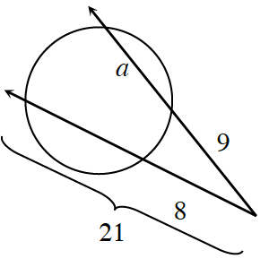2 secants, meet outside a circle, each, divided into 2 segments, where intercepted with circle. Segments are labeled, as follows: top: closest to angle, 9, &, a, bottom, closest to angle, 8, &, unknown. A bracket includes both segments, on bottom secant, labeled, 21.