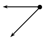 Two line segments that intersect to form an angle.