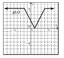 Piecewise graph, labeled, g of x, with 4 continuous linear pieces, beginning from the left side, horizontal to the point (negative 2, comma 5), falling to the point (1, comma 2), rising to the point (4, comma 5), then continuing horizontally to the right.