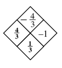 Diamond Problem Answer. Left 4 divided by 3, Right negative 1, Top negative 4 divided by 3,  Bottom 1 divided by 3