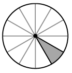 Circle divided into 12 equal slices with 1 slice shaded.