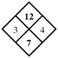 Diamond Problem. Left 3, Right 4, Top 12, Bottom 7